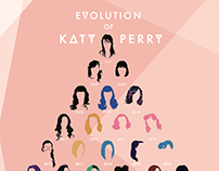 Evolution of Katy Perry