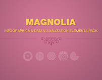 Magnolia [Infographic Elements Pack]