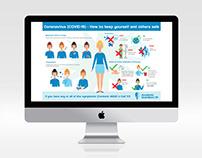 Coronavirus infographic for AGUK