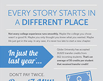 "Campaign: Globe University ""Infographic"""