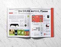 The New York Times Magazine – Infographics