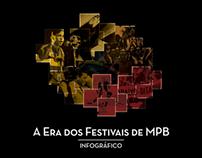 A Era dos Festivais de MPB