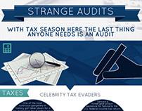Strange Audits
