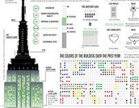 The Empire State Building Glows Green