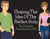 LocateADoc.com: Ideal Perfect Body Infographic