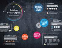 Knight Foundation Infographics