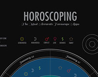 Horoscoping—An Infographic