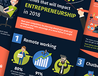 Business Trends in 2018 - Infographic