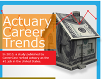 Actuary Career Trends- infogrphic