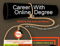 Career With an Online Degree- infographic