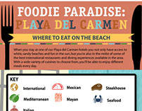 Foodie Paradise Infographic