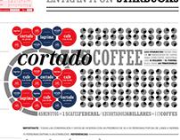 Cartografías Urbanas - Infografía