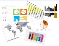 PowerCharts in Excel