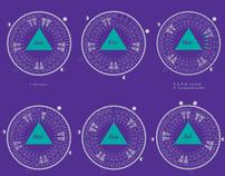 Retina Calendar 2011