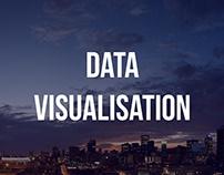 Traffic Culture In Johannesburg - A Data Visualisation
