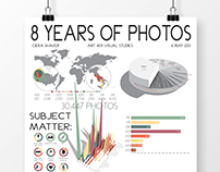 Visual Studies Infographic