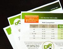 LED Quick Facts Handout