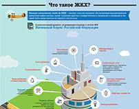 Инфографика для ЖКХ-Контроль
