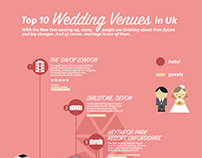 Top 10 Wedding Venues in UK