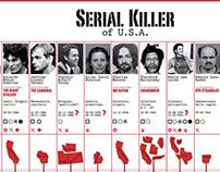 Serial Killer - Infographics