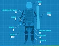 Granaderos, Infographic (Interactive)
