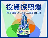 投資探照燈-凱基投信ESG高收益債基金介紹