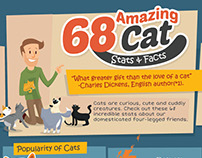 68 Amazing Cat Facts Infographic