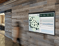 Starbucks IoT Dashboard