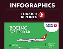 Türk Hava Yolları - Uçak İngorafik Bilgi