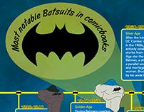 Batsuit infograpich