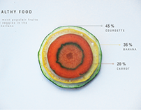 Vegetable infographics