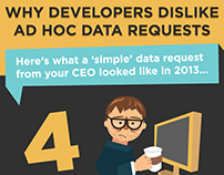 New Relic: Ad Hoc Data Requests
