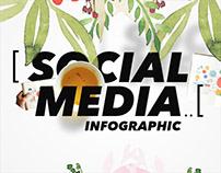 Social Media Infographic 1