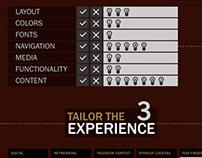 Glenfiddich Infography
