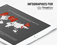 ThreatRate Infographic