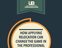 UB eBook – Relocation