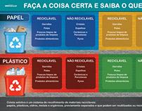 Painel Campanha de reciclagem Via Brasil