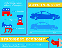 Infographics for Alliance for American Manufacturing