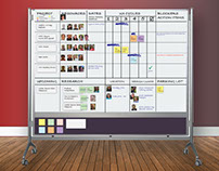 Visual Project Board (Intralinks UX Team)