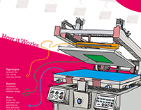 Screen Printing Poster
