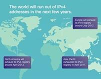 Cisco IPv6 Infographic
