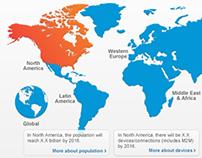 Cisco VNI Service Adoption Forecast