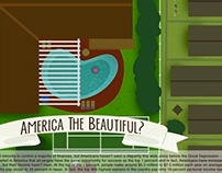 America the Beautiful?