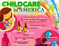 The Skyrocketing Costs of Childcare in America