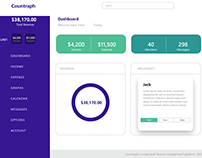 Countraph Personal Finance
