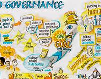 Good Governance graphic recording