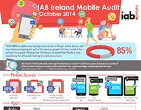IAB Ireland Mobile Audit Infographic