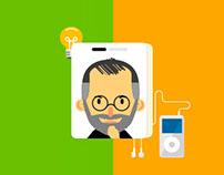 INCmty - Festival incMTY 2015 Test del Emprendedor