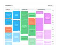 Figma Charts Templates. Timeline with tasks