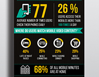Infographic: Smartphone Users in India